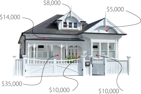 how-much-does-it-cost-to-renovate